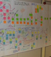 Value stream mapping with LeanSavvy Advisors